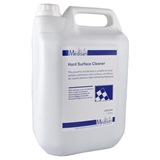 Medisan Bactericidal Hard Surface Cleaner - SPD1460